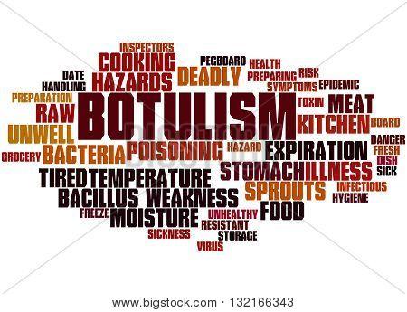 Botulism, Word Cloud Concept 9
