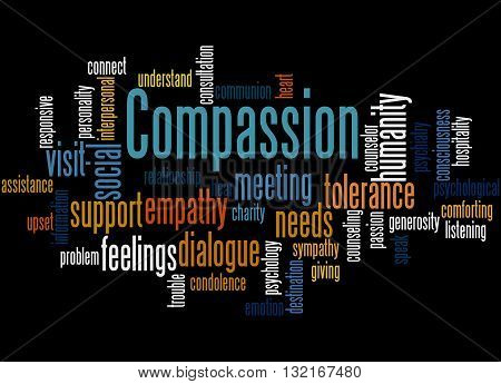 Compassion, Word Cloud Concept