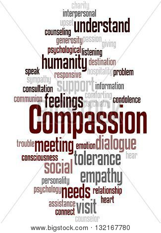 Compassion, Word Cloud Concept 9