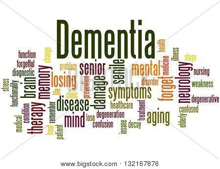 Dementia, Word Cloud Concept 4