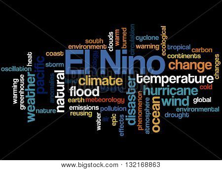 El Nino, Word Cloud Concept 7