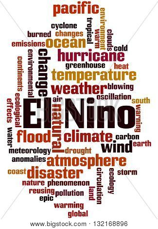 El Nino, Word Cloud Concept 8