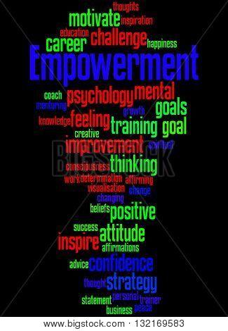 Empowerment, Word Cloud Concept 3
