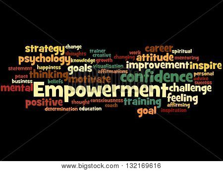 Empowerment, Word Cloud Concept 3
