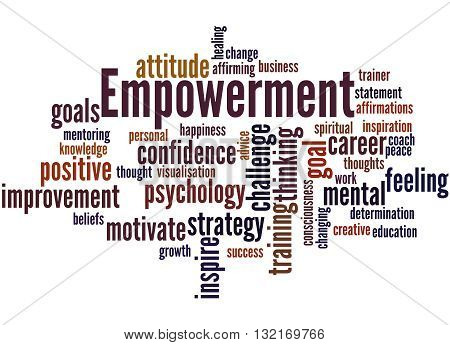 Empowerment, Word Cloud Concept 8
