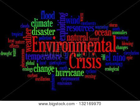 Environmental Crisis, Word Cloud Concept 3