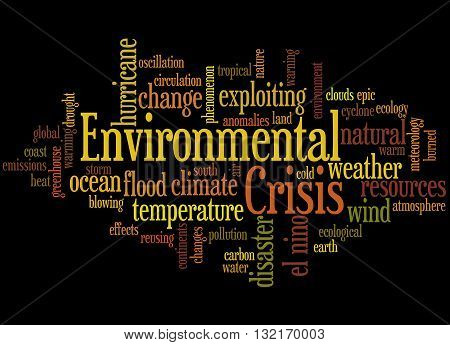 Environmental Crisis, Word Cloud Concept 4