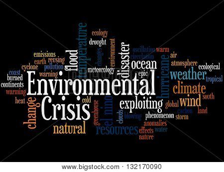 Environmental Crisis, Word Cloud Concept 6