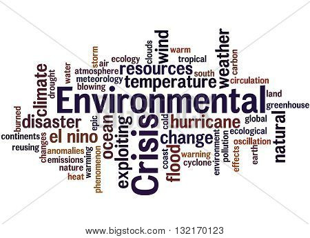 Environmental Crisis, Word Cloud Concept 7