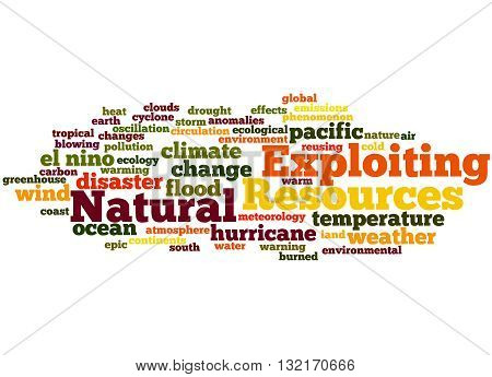 Exploiting Natural Resources, Word Cloud Concept 4