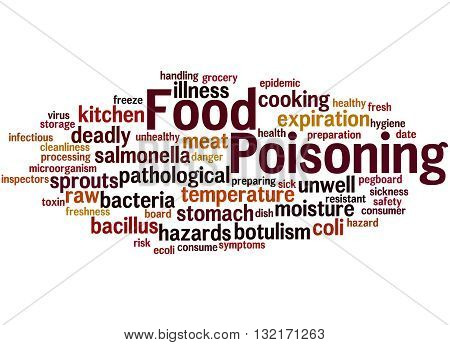 Food Poisoning, Word Cloud Concept