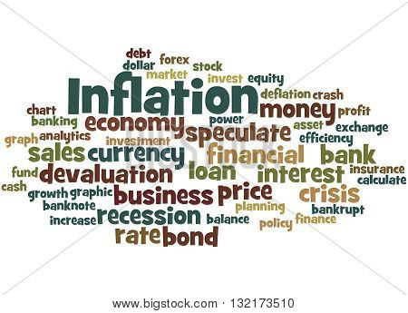 Inflation, Word Cloud Concept 6