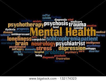 Mental Health, Word Cloud Concept 4