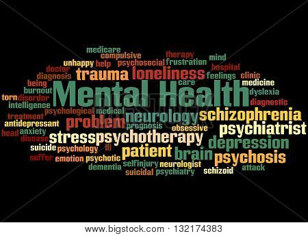 Mental Health, Word Cloud Concept 5
