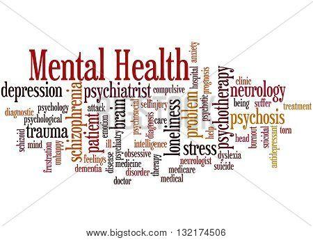 Mental Health, Word Cloud Concept 7