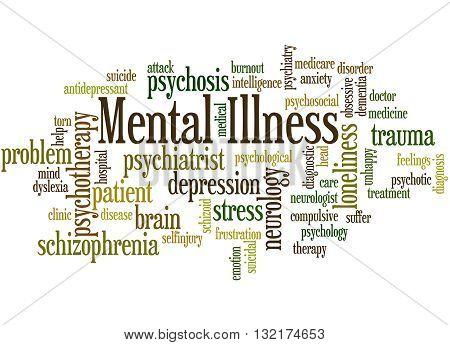 Mental Illness, Word Cloud Concept