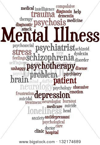 Mental Illness, Word Cloud Concept 2