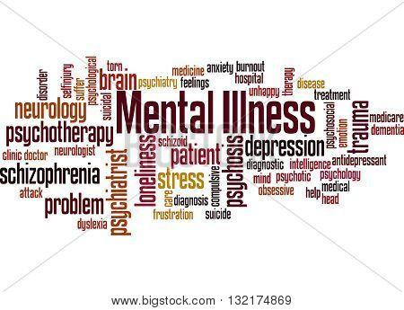 Mental Illness, Word Cloud Concept 6