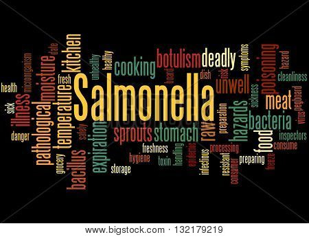 Salmonella, Word Cloud Concept 5