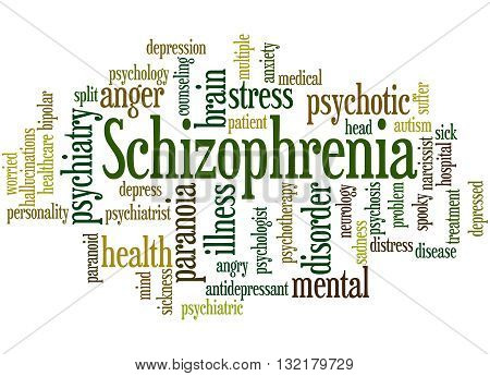 Schizophrenia, Word Cloud Concept 5