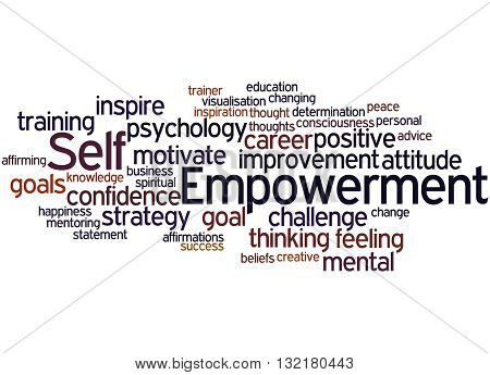 Self Empowerment, Word Cloud Concept