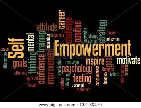 Self Empowerment, Word Cloud Concept 2