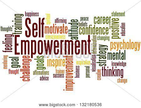 Self Empowerment, Word Cloud Concept 4