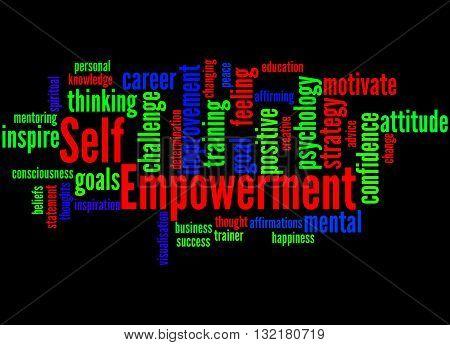 Self Empowerment, Word Cloud Concept 8
