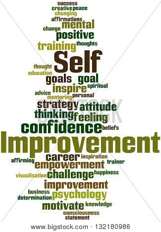 Self Improvement, Word Cloud Concept 6
