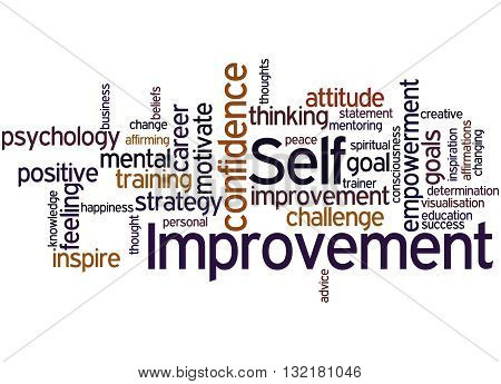 Self Improvement, Word Cloud Concept 7
