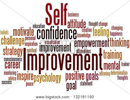 Self Improvement, Word Cloud Concept 9