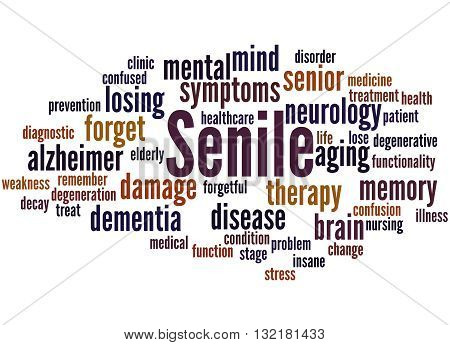 Senile, Word Cloud Concept 6