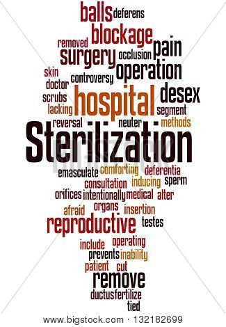Sterilization, Word Cloud Concept 5