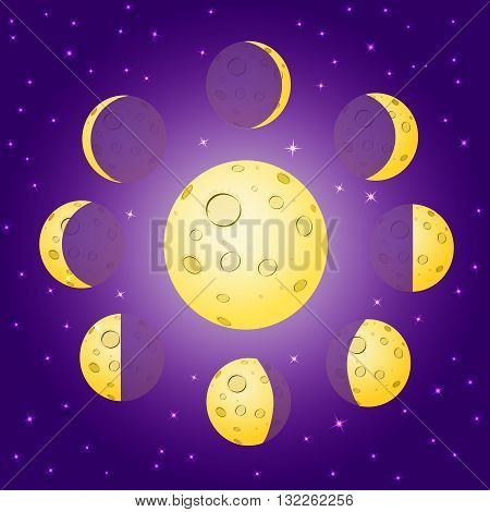 Cartoon yellow moon phases on the blue background with shining stars, vector illustration