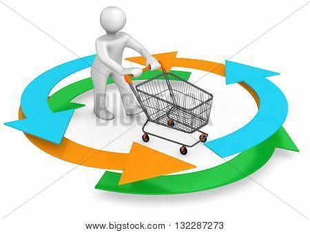 Manikin Shopping Cart Arrow Cycle