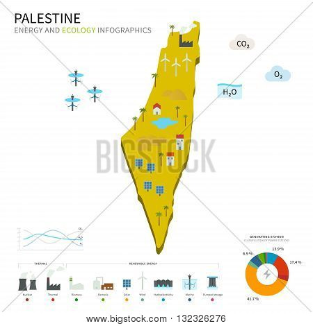 Energy industry and ecology of Palestine vector map with power stations infographic.