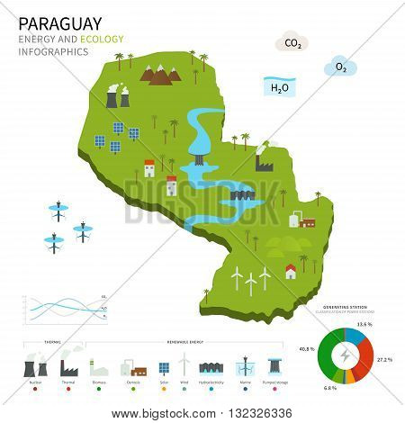 Energy industry and ecology of Paraguay vector map with power stations infographic.