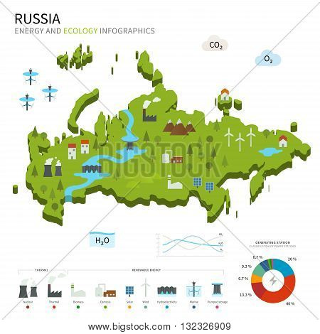 Energy industry and ecology of Russia vector map with power stations infographic.