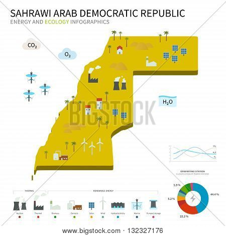 Energy industry and ecology of Sahrawi Arab Democratic Republic vector map with power stations infographic.