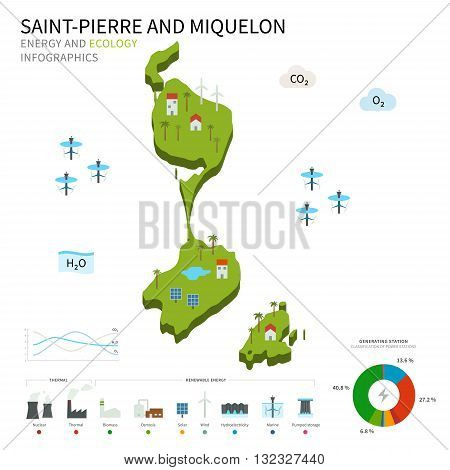Energy industry and ecology of Saint-Pierre and Miquelon vector map with power stations infographic.