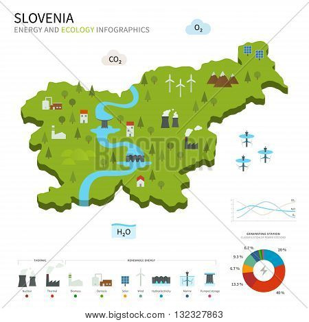 Energy industry and ecology of Slovenia vector map with power stations infographic.