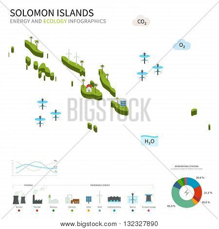 Energy industry and ecology of Solomon Islands vector map with power stations infographic.