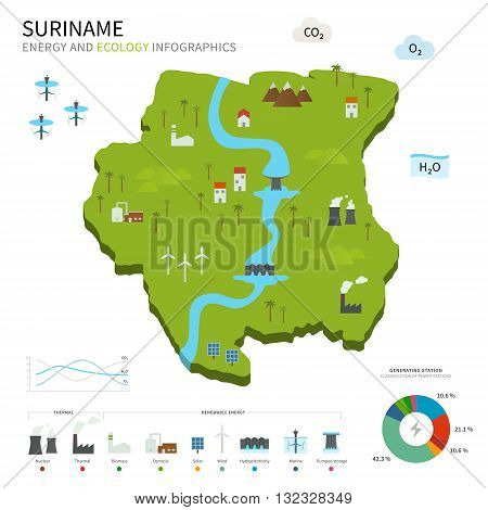 Energy industry and ecology of Suriname vector map with power stations infographic.