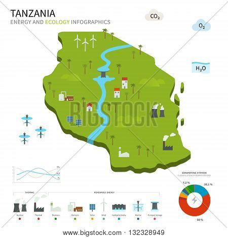 Energy industry and ecology of Tanzania vector map with power stations infographic.
