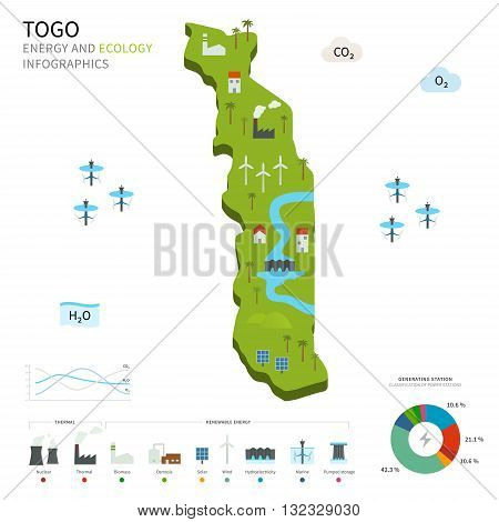 Energy industry and ecology of Togo vector map with power stations infographic.