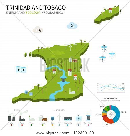 Energy industry and ecology of Trinidad and Tobago vector map with power stations infographic.