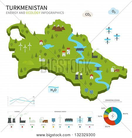 Energy industry and ecology of Turkmenistan vector map with power stations infographic.