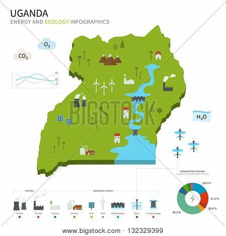 Energy industry and ecology of Uganda vector map with power stations infographic.