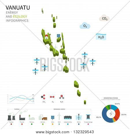 Energy industry and ecology of Vanuatu vector map with power stations infographic.