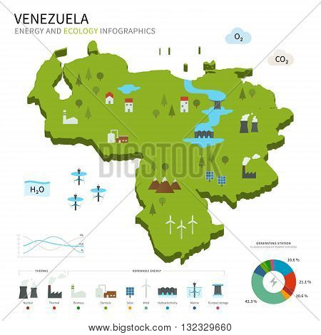 Energy industry and ecology of Venezuela vector map with power stations infographic.